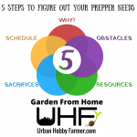 5 Steps To Figure Out Your Prepper Needs